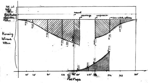 Original Drawing of Libralato Chamber Volumes